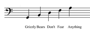 Mnemonic for Reading Bass Clef Lines in Music