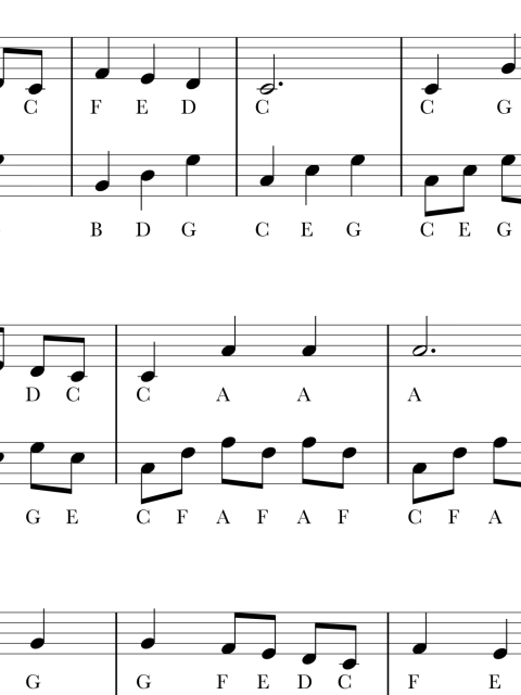 Easy to Advanced Piano Sheet Music | Note Names | PDF Downloads